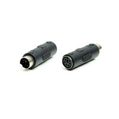 Rostra Forward Facing Backup Camera Adapter
