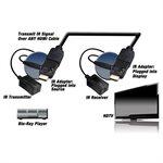 Vanco HDMI IR Control Kit