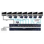 Vanco 1x7 Plus 1 HDMI Output Splitter over Single CAT5e / CAT6 Cable