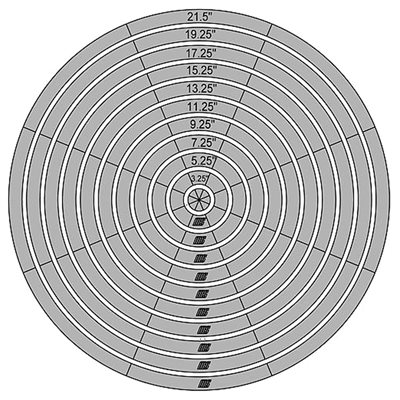 Mobile Solutions Combination Circle Template Set